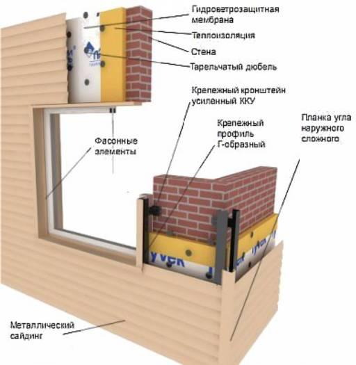 Утеплитель между стеной и сайдингов